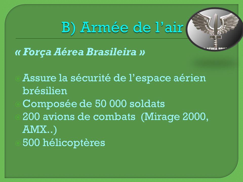 « Força Aérea Brasileira » Assure la sécurité de lespace aérien brésilien Composée de 50 000 soldats 200 avions de combats (Mirage 2000, AMX..) 500 hé