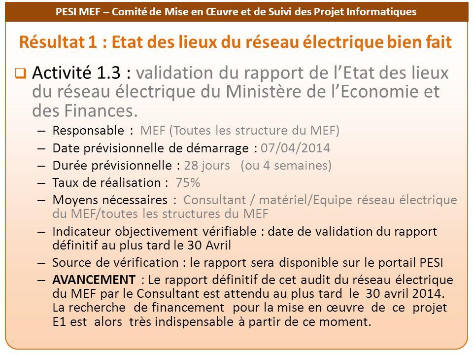 PESI MEF – Comité de Mise en Œuvre et de Suivi des Projet Informatiques Résultat 1 : Etat des lieux du réseau électrique bien fait Activité 1.3 : validation du rapport de lEtat des lieux du réseau électrique du Ministère de lEconomie et des Finances.