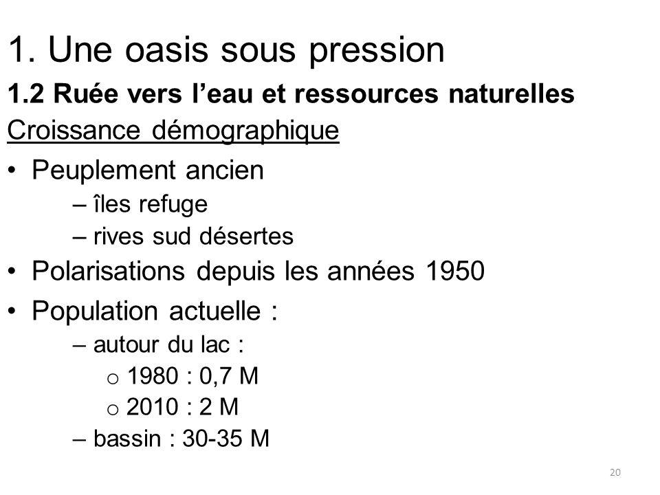 1. Une oasis sous pression 1.2 Ruée vers leau et ressources naturelles Croissance démographique Peuplement ancien –îles refuge –rives sud désertes Pol