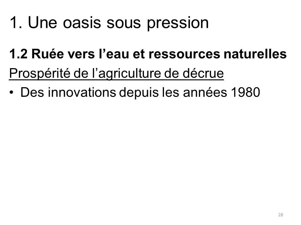 1. Une oasis sous pression 1.2 Ruée vers leau et ressources naturelles Prospérité de lagriculture de décrue Des innovations depuis les années 1980 28