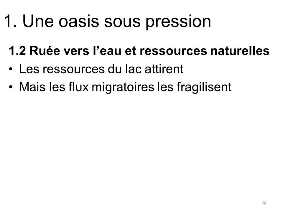 1. Une oasis sous pression 1.2 Ruée vers leau et ressources naturelles Les ressources du lac attirent Mais les flux migratoires les fragilisent 32