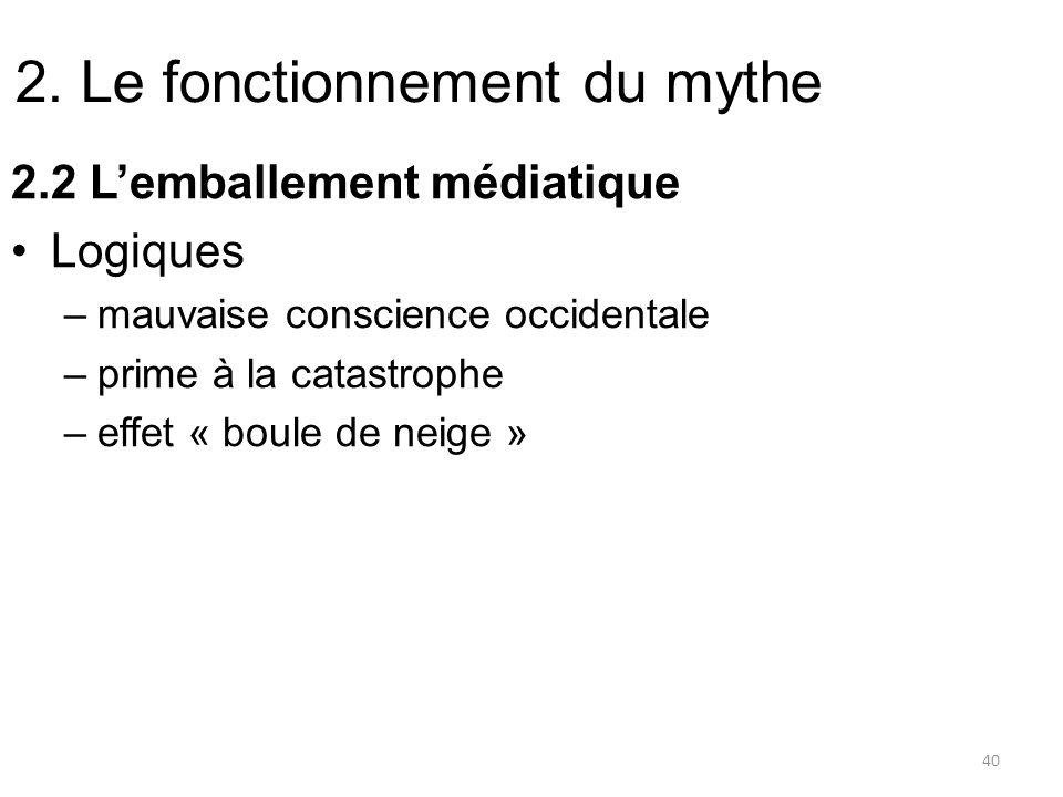 2. Le fonctionnement du mythe 2.2 Lemballement médiatique Logiques –mauvaise conscience occidentale –prime à la catastrophe –effet « boule de neige »