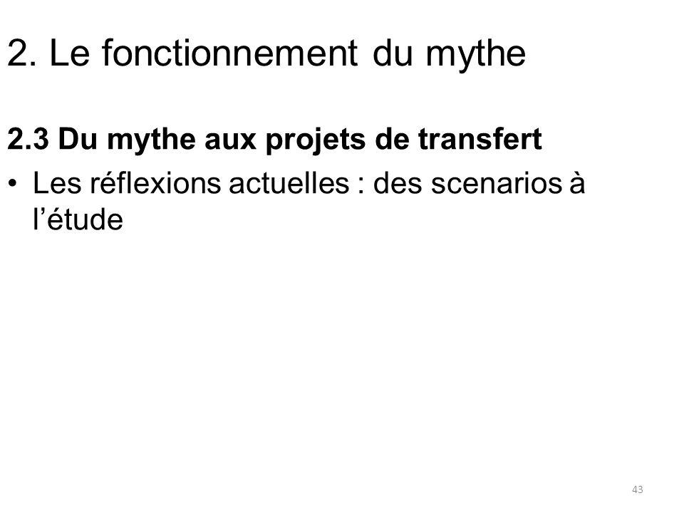 2. Le fonctionnement du mythe 2.3 Du mythe aux projets de transfert Les réflexions actuelles : des scenarios à létude 43
