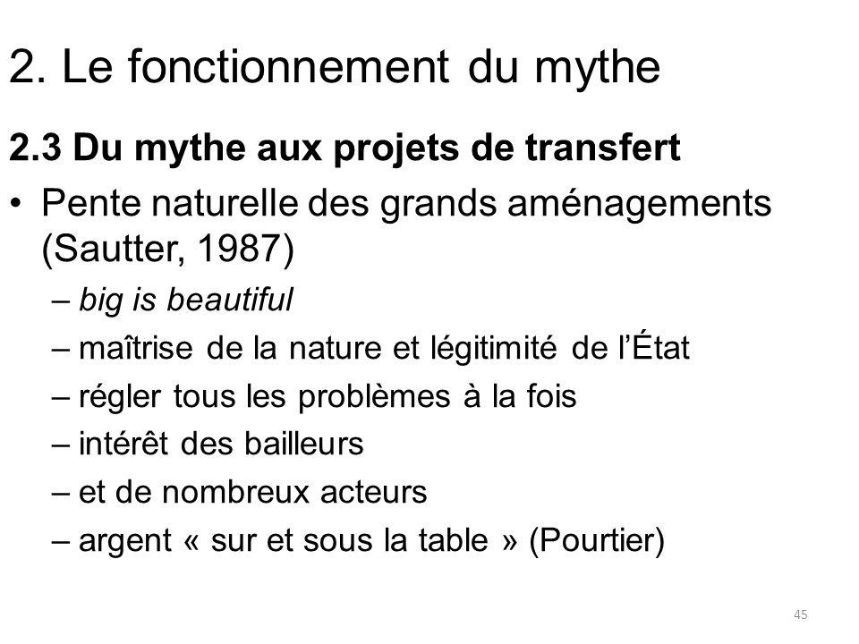 2. Le fonctionnement du mythe 2.3 Du mythe aux projets de transfert Pente naturelle des grands aménagements (Sautter, 1987) –big is beautiful –maîtris