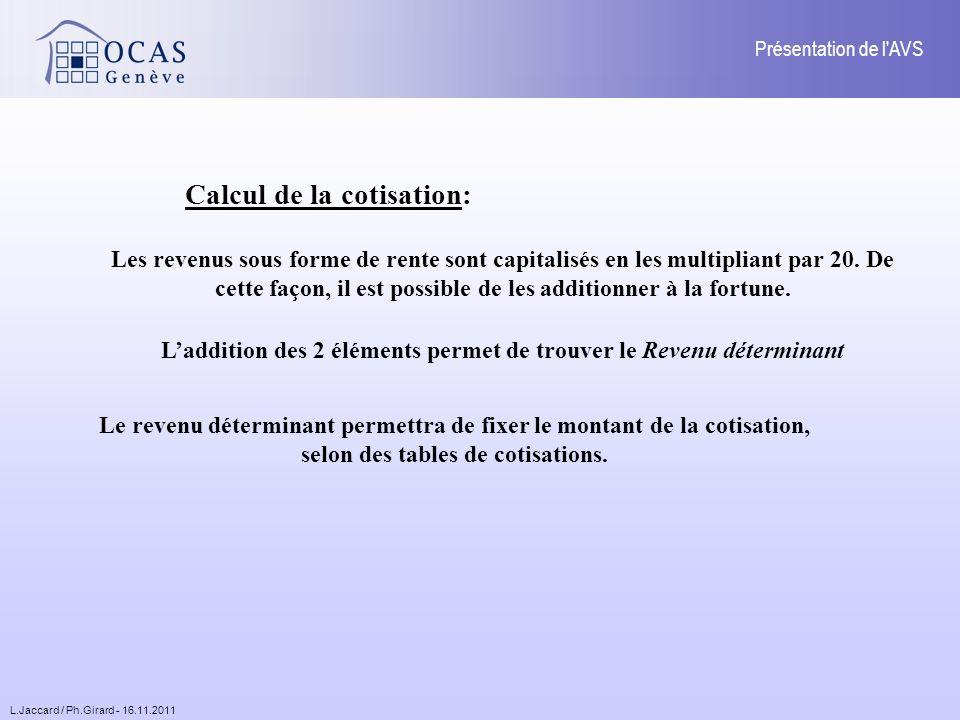 L.Jaccard / Ph.Girard - 16.11.2011 Présentation de l AVS Calcul de la cotisation: Les revenus sous forme de rente sont capitalisés en les multipliant par 20.