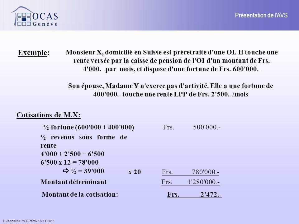 L.Jaccard / Ph.Girard - 16.11.2011 Présentation de l AVS Exemple: Monsieur X, domicilié en Suisse est préretraité d une OI.