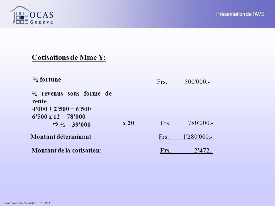 L.Jaccard / Ph.Girard - 16.11.2011 Présentation de l AVS Cotisations de Mme Y: Frs.500 000.- ½ fortune x 20Frs.780 000.- Frs.1 280 000.- Frs.