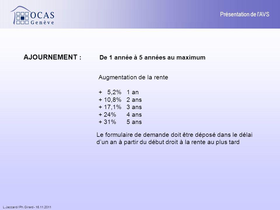 L.Jaccard / Ph.Girard - 16.11.2011 Présentation de l AVS Le formulaire de demande doit être déposé dans le délai dun an à partir du début droit à la rente au plus tard AJOURNEMENT : De 1 année à 5 années au maximum Augmentation de la rente + 5,2%1 an + 10,8%2 ans + 17,1%3 ans + 24%4 ans + 31%5 ans