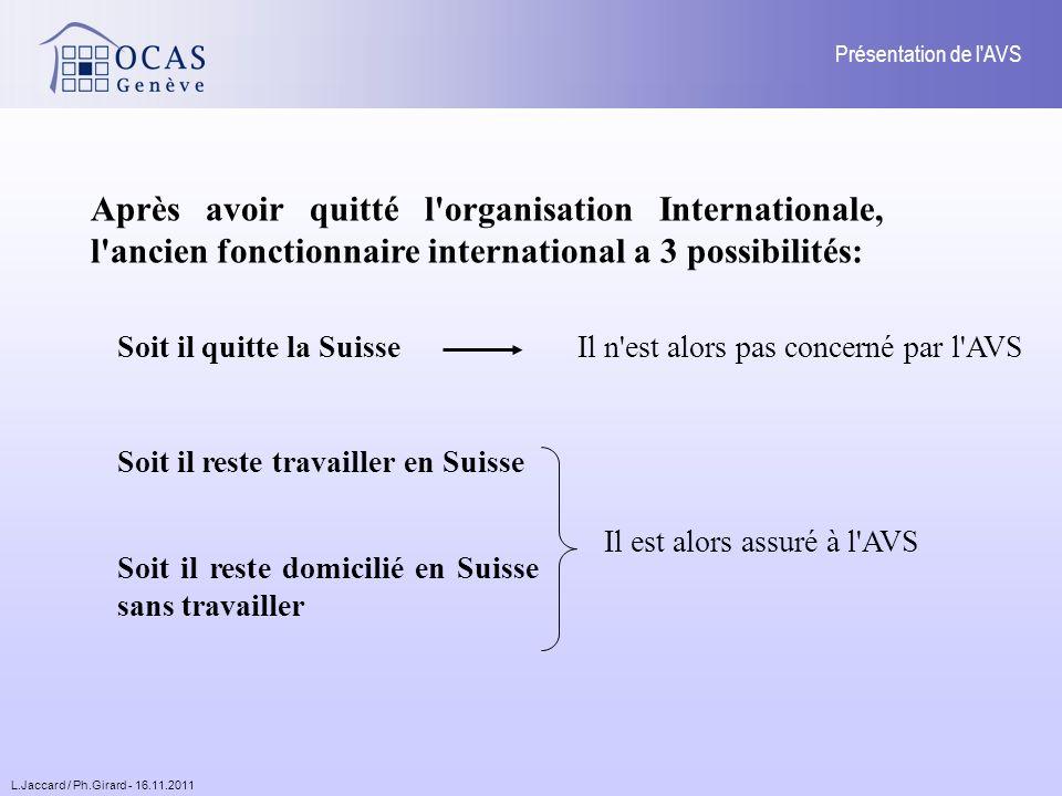 L.Jaccard / Ph.Girard - 16.11.2011 Présentation de l AVS 2.
