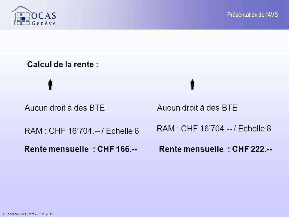 L.Jaccard / Ph.Girard - 16.11.2011 Présentation de l AVS Calcul de la rente : RAM : CHF 16704.-- / Echelle 8 Aucun droit à des BTE RAM : CHF 16704.-- / Echelle 6 Rente mensuelle : CHF 166.--Rente mensuelle : CHF 222.--