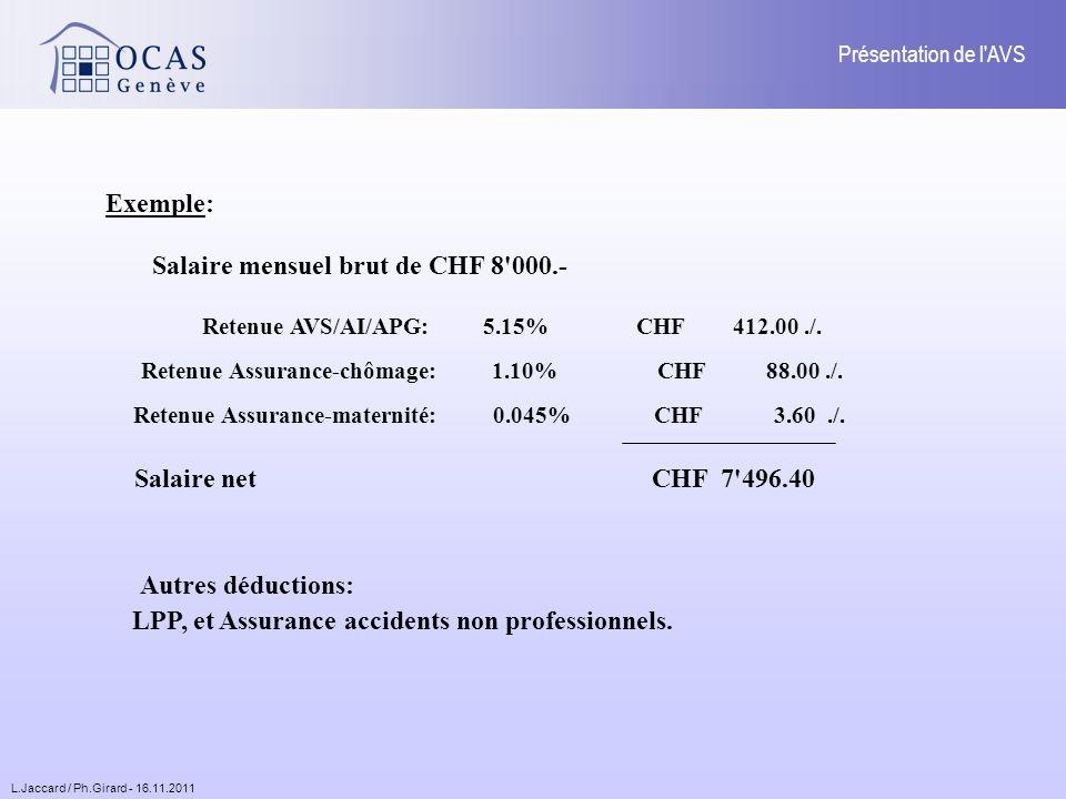 L.Jaccard / Ph.Girard - 16.11.2011 Présentation de l AVS Exemple: Salaire mensuel brut de CHF 8 000.- Retenue AVS/AI/APG: Retenue Assurance-chômage: Retenue Assurance-maternité: Salaire net LPP, et Assurance accidents non professionnels.
