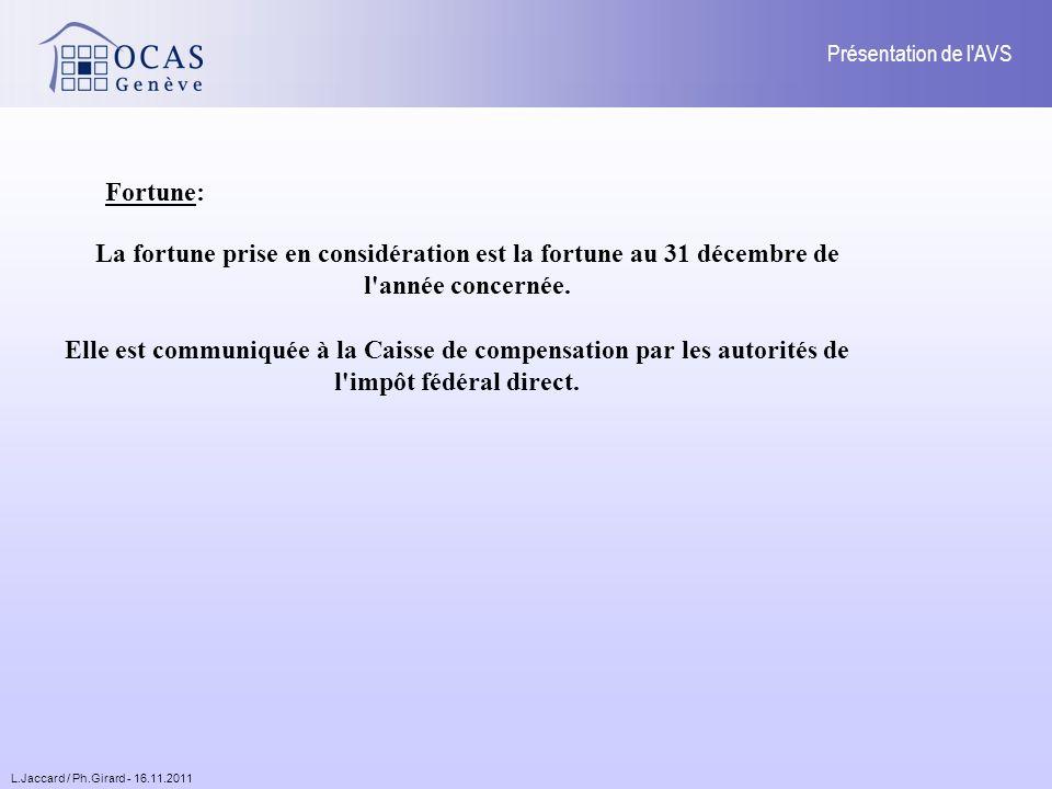 L.Jaccard / Ph.Girard - 16.11.2011 Présentation de l AVS 3.2.3.2.