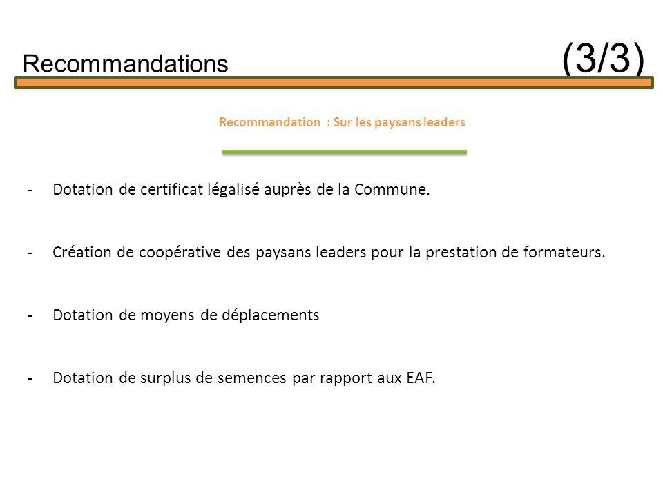 Recommandation : Sur les paysans leaders -Dotation de certificat légalisé auprès de la Commune.