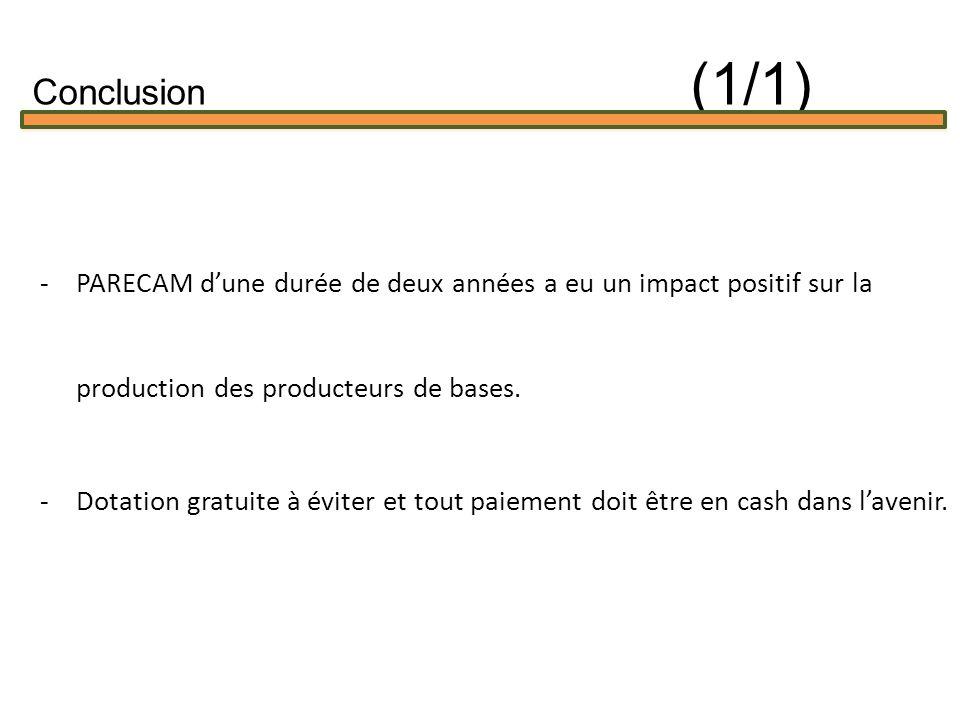 -PARECAM dune durée de deux années a eu un impact positif sur la production des producteurs de bases.