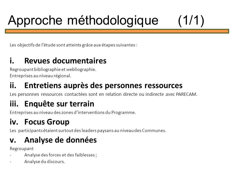 Les objectifs de létude sont atteints grâce aux étapes suivantes : i.Revues documentaires Regroupant bibliographie et webliographie.