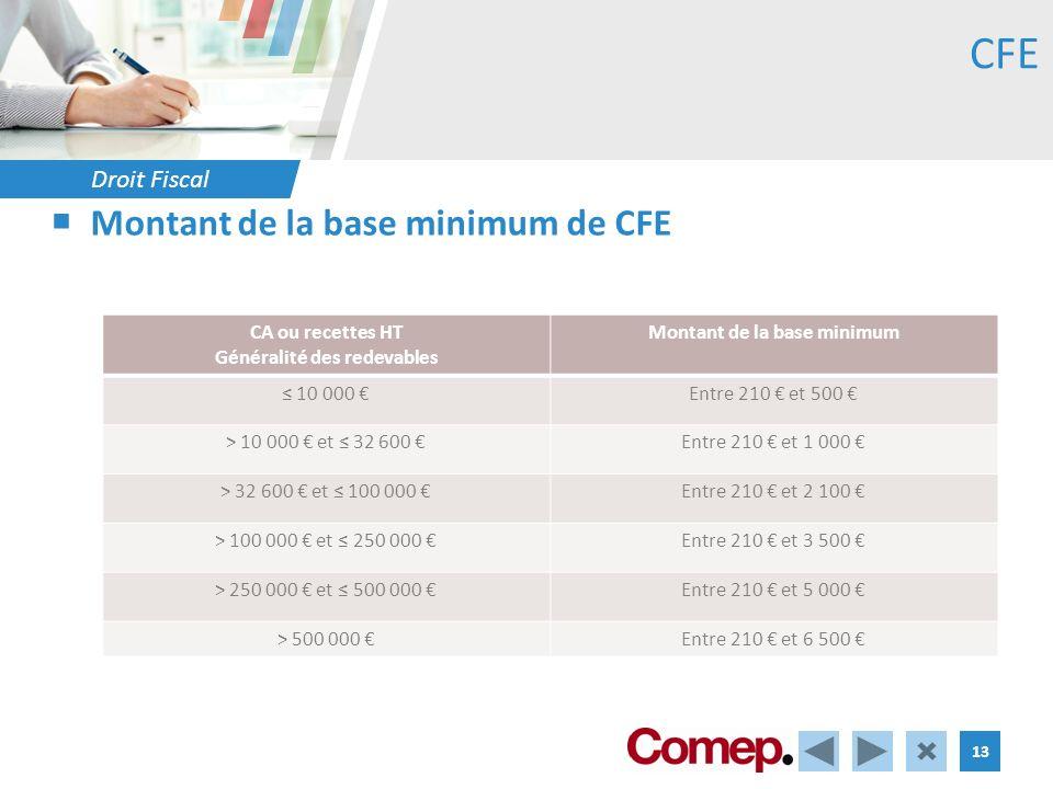 Droit Fiscal 13 CFE Montant de la base minimum de CFE CA ou recettes HT Généralité des redevables Montant de la base minimum 10 000 Entre 210 et 500 >