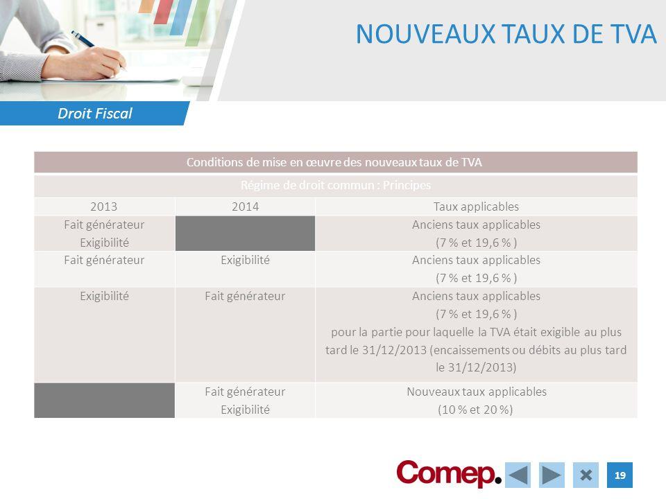 Droit Fiscal 19 NOUVEAUX TAUX DE TVA Conditions de mise en œuvre des nouveaux taux de TVA Régime de droit commun : Principes 20132014Taux applicables