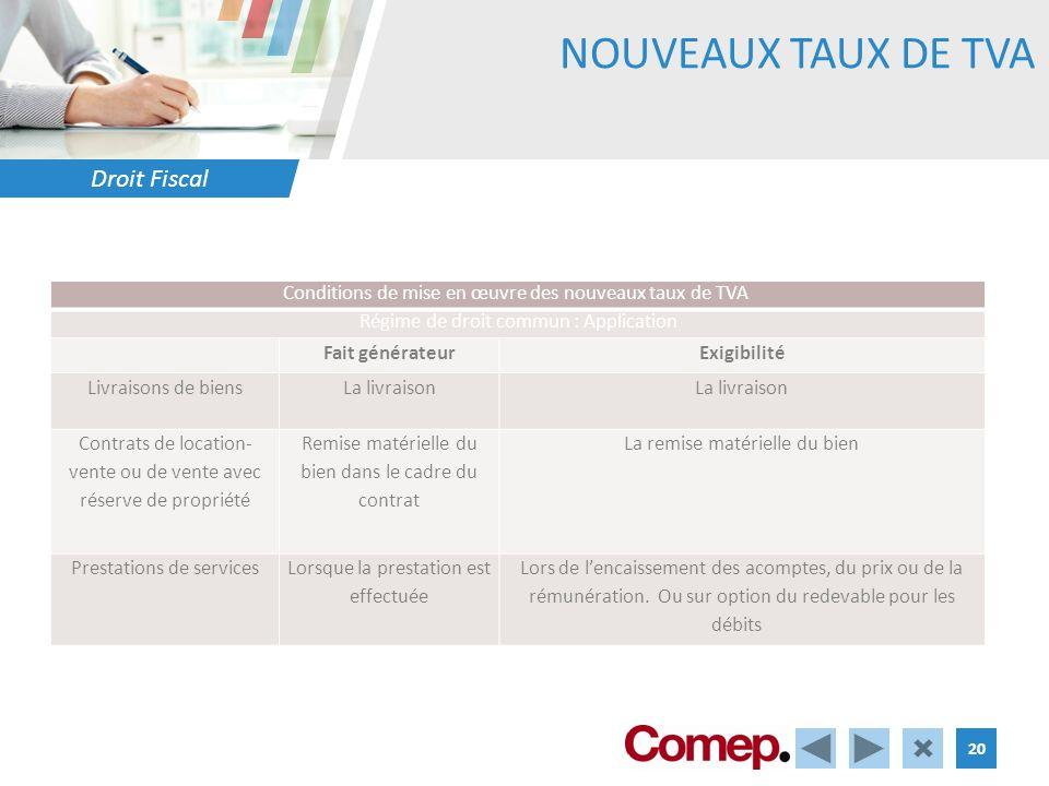 Droit Fiscal 20 NOUVEAUX TAUX DE TVA Conditions de mise en œuvre des nouveaux taux de TVA Régime de droit commun : Application Fait générateurExigibil