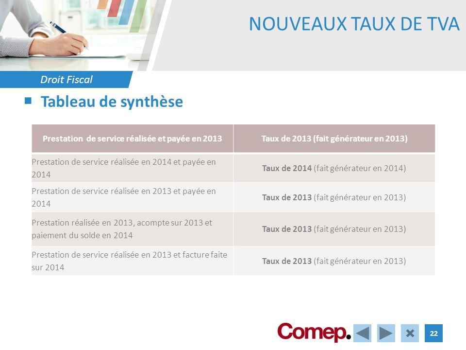 Droit Fiscal 22 NOUVEAUX TAUX DE TVA Tableau de synthèse Prestation de service réalisée et payée en 2013Taux de 2013 (fait générateur en 2013) Prestation de service réalisée en 2014 et payée en 2014 Taux de 2014 (fait générateur en 2014) Prestation de service réalisée en 2013 et payée en 2014 Taux de 2013 (fait générateur en 2013) Prestation réalisée en 2013, acompte sur 2013 et paiement du solde en 2014 Taux de 2013 (fait générateur en 2013) Prestation de service réalisée en 2013 et facture faite sur 2014 Taux de 2013 (fait générateur en 2013)