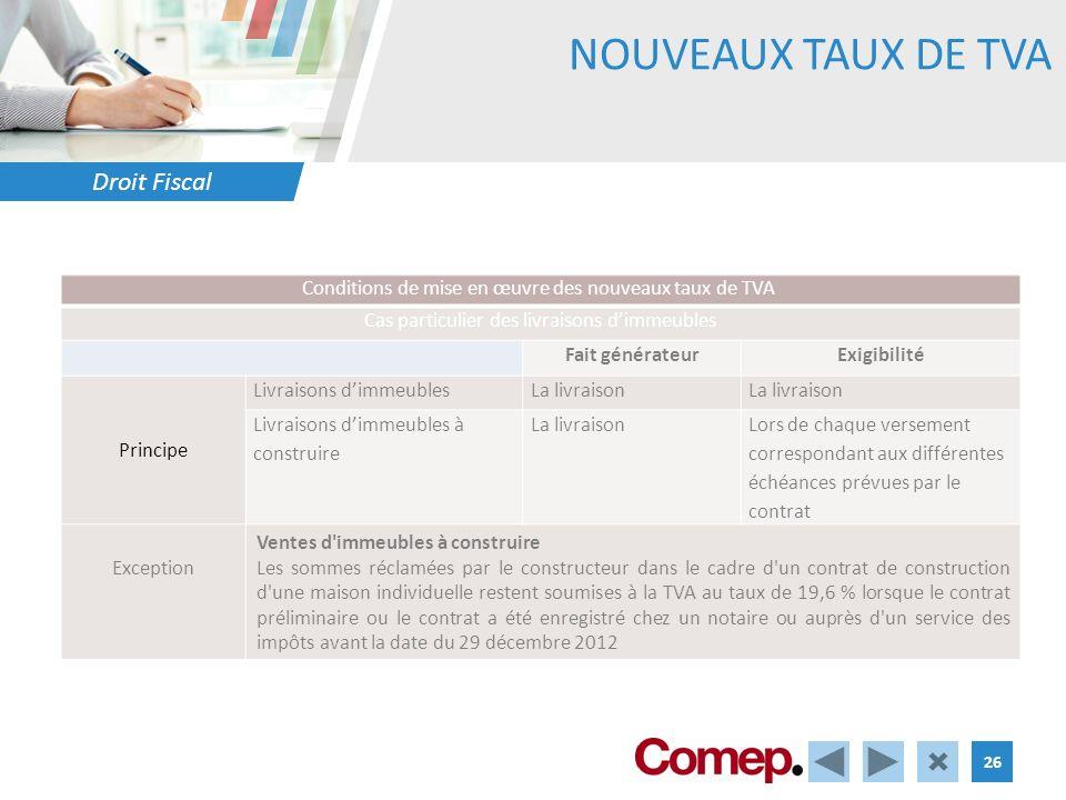 Droit Fiscal 26 NOUVEAUX TAUX DE TVA Conditions de mise en œuvre des nouveaux taux de TVA Cas particulier des livraisons dimmeubles Fait générateurExi