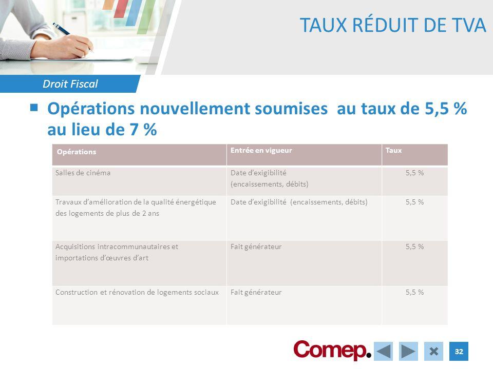 Droit Fiscal 32 TAUX RÉDUIT DE TVA Opérations nouvellement soumises au taux de 5,5 % au lieu de 7 % Opérations Entrée en vigueurTaux Salles de cinéma Date dexigibilité (encaissements, débits) 5,5 % Travaux damélioration de la qualité énergétique des logements de plus de 2 ans Date dexigibilité (encaissements, débits)5,5 % Acquisitions intracommunautaires et importations dœuvres dart Fait générateur5,5 % Construction et rénovation de logements sociauxFait générateur5,5 %