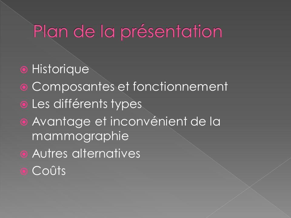 Historique Composantes et fonctionnement Les différents types Avantage et inconvénient de la mammographie Autres alternatives Coûts