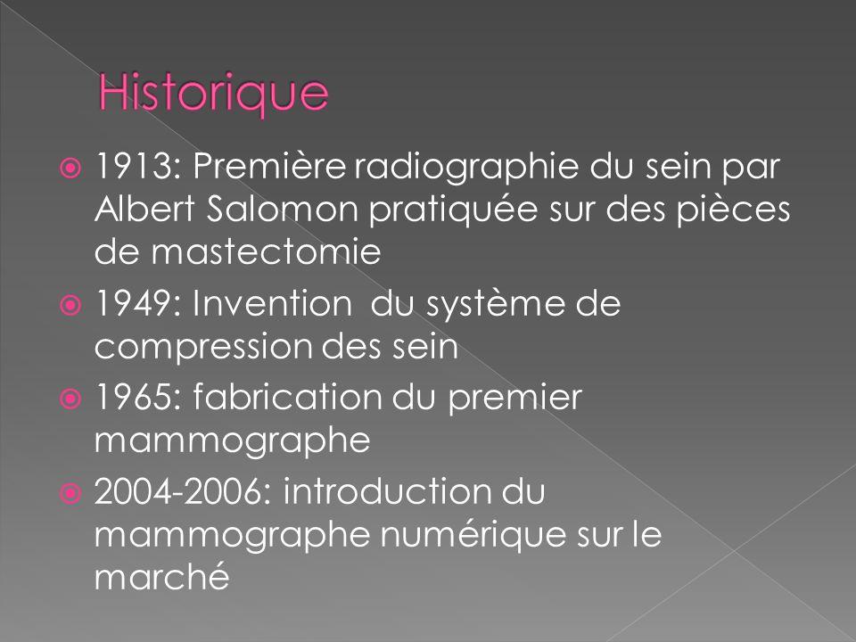 1913: Première radiographie du sein par Albert Salomon pratiquée sur des pièces de mastectomie 1949: Invention du système de compression des sein 1965