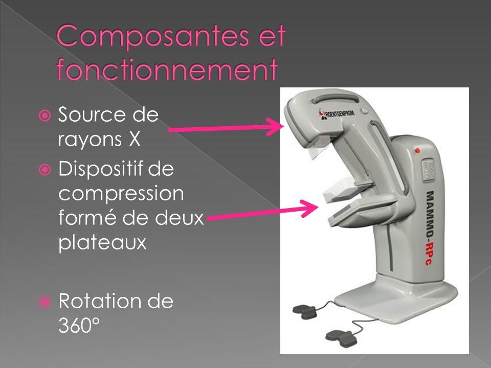 Source de rayons X Dispositif de compression formé de deux plateaux Rotation de 360°