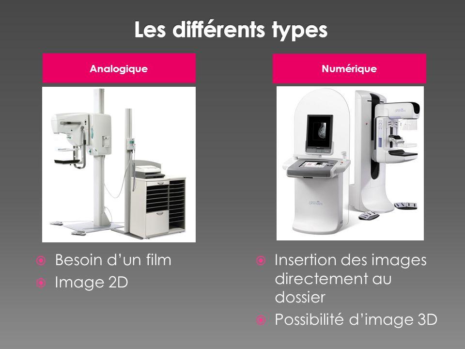 Analogique Numérique Insertion des images directement au dossier Possibilité dimage 3D Besoin dun film Image 2D
