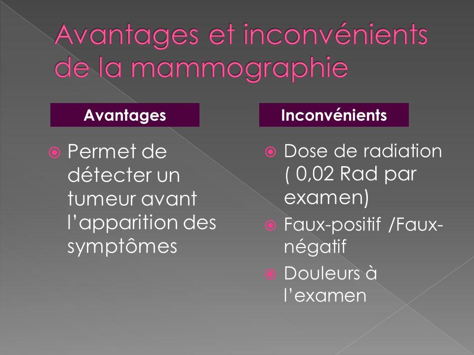 Permet de détecter un tumeur avant lapparition des symptômes Dose de radiation ( 0,02 Rad par examen) Faux-positif /Faux- négatif Douleurs à lexamen A