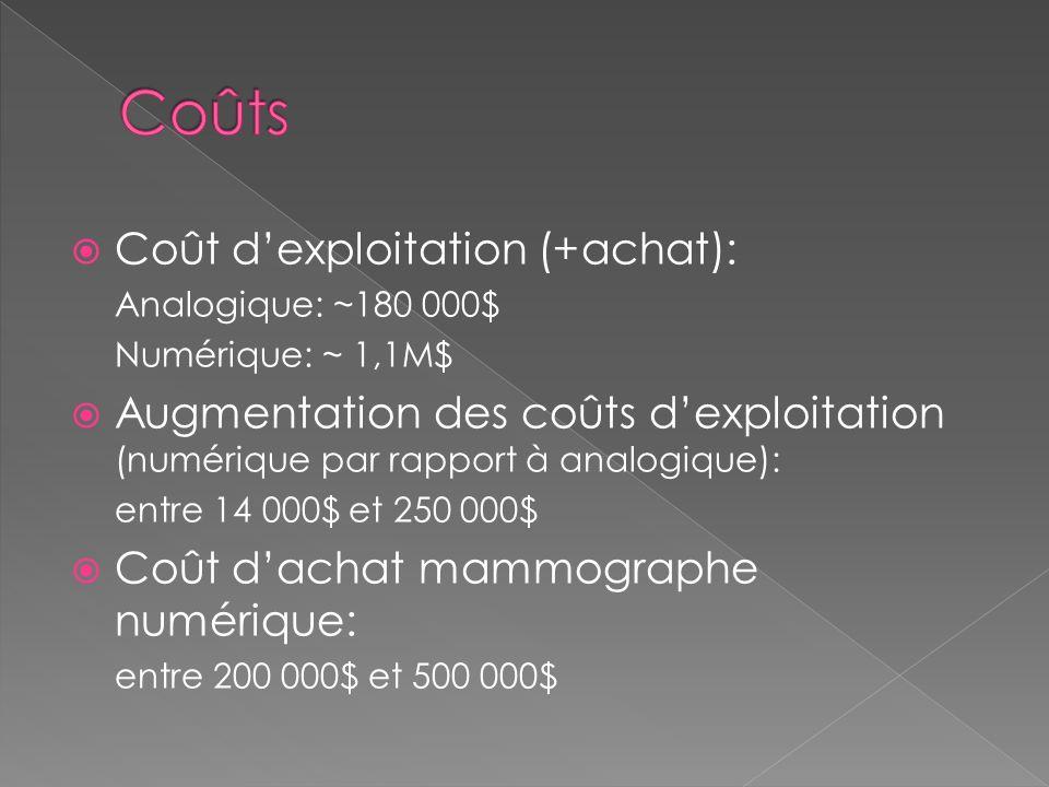 Coût dexploitation (+achat): Analogique: ~180 000$ Numérique: ~ 1,1M$ Augmentation des coûts dexploitation (numérique par rapport à analogique): entre