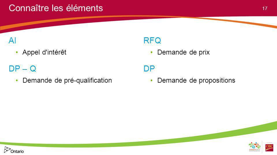 Connaître les éléments AI Appel d'intérêt DP – Q Demande de pré-qualification RFQ Demande de prix DP Demande de propositions 17