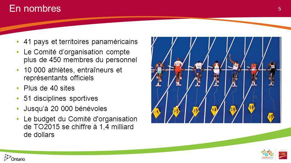 En nombres 41 pays et territoires panaméricains Le Comité dorganisation compte plus de 450 membres du personnel 10 000 athlètes, entraîneurs et représ