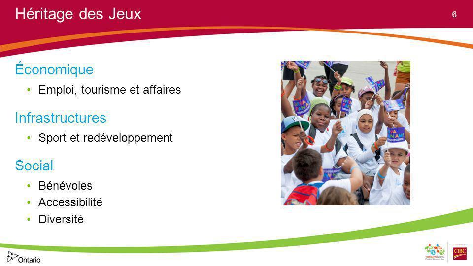 Héritage des Jeux Économique Emploi, tourisme et affaires Infrastructures Sport et redéveloppement Social Bénévoles Accessibilité Diversité 6