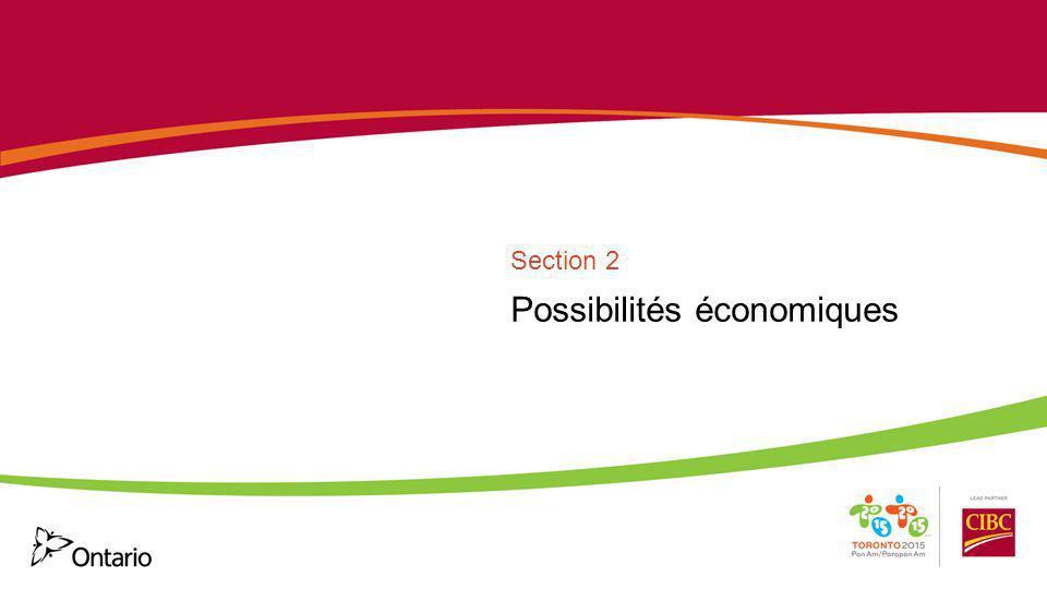 Possibilités économiques Section 2