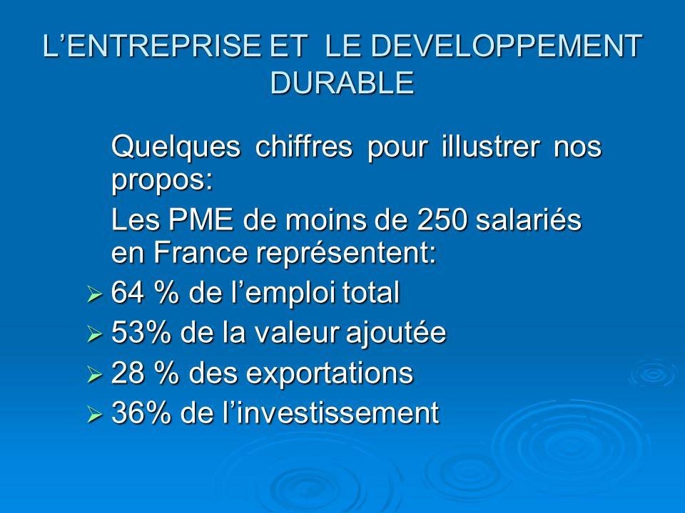 LENTREPRISE ET LE DEVELOPPEMENT DURABLE Quelques chiffres pour illustrer nos propos: Les PME de moins de 250 salariés en France représentent: 64 % de