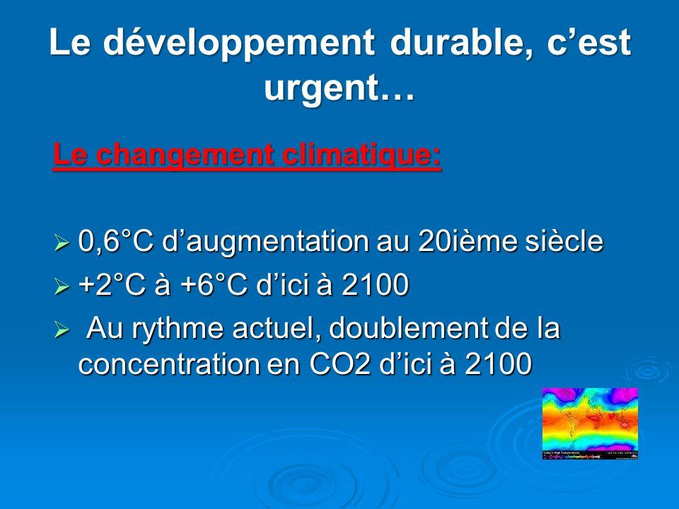 Le développement durable, cest urgent… Le changement climatique: 0,6°C daugmentation au 20ième siècle 0,6°C daugmentation au 20ième siècle +2°C à +6°C