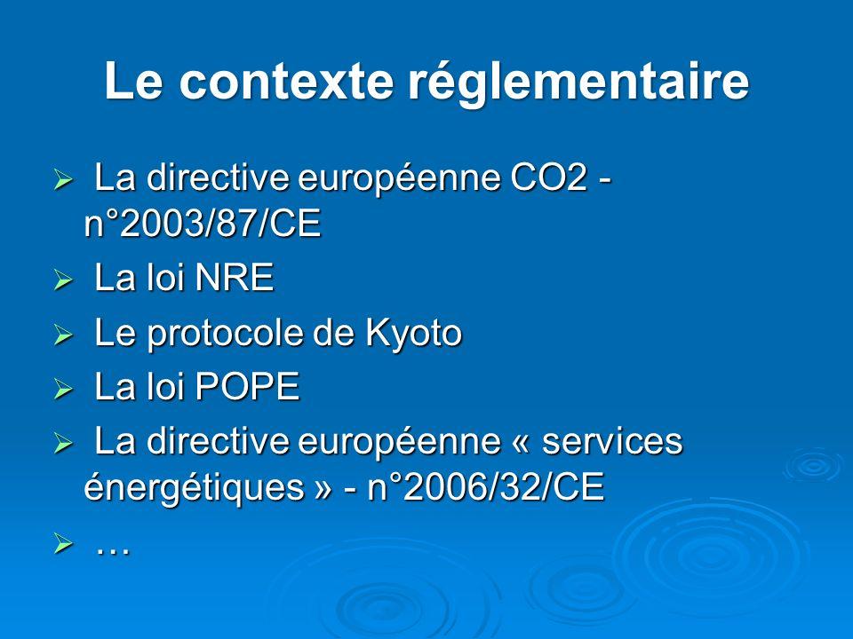 Le contexte réglementaire La directive européenne CO2 - n°2003/87/CE La directive européenne CO2 - n°2003/87/CE La loi NRE La loi NRE Le protocole de