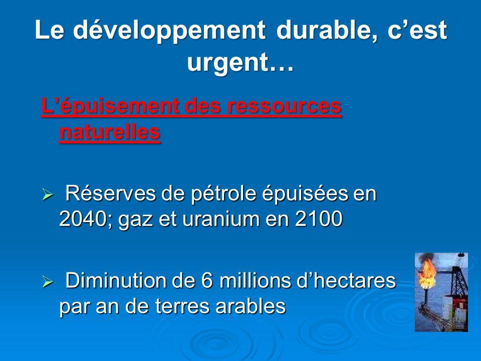 Le développement durable, cest urgent… Lépuisement des ressources naturelles Réserves de pétrole épuisées en 2040; gaz et uranium en 2100 Réserves de