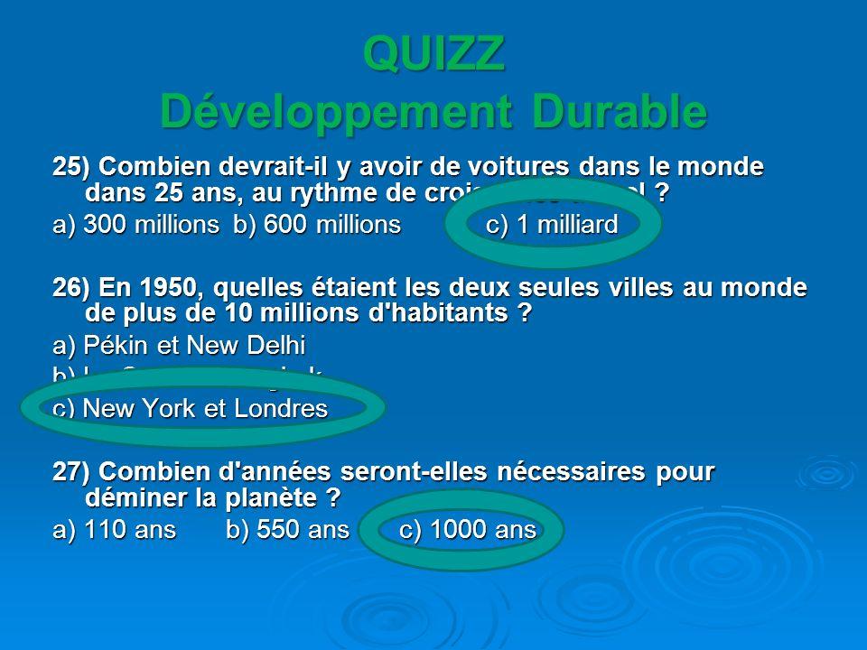 QUIZZ Développement Durable 28) Combien dénombrait-on de variétés de pommes au début du 20ème siècle en France .