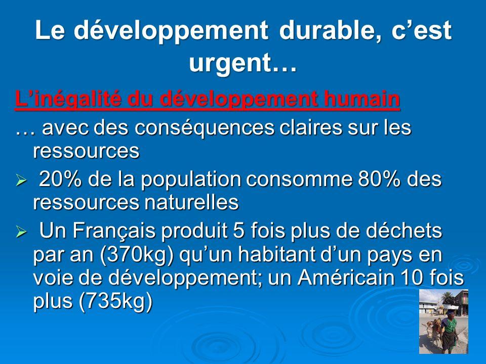 Le développement durable, cest urgent… Linégalité du développement humain … avec des conséquences claires sur les ressources 20% de la population cons