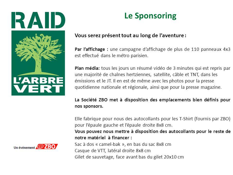 Le Sponsoring Vous serez présent tout au long de laventure : Par laffichage : une campagne daffichage de plus de 110 panneaux 4x3 est effectué dans le