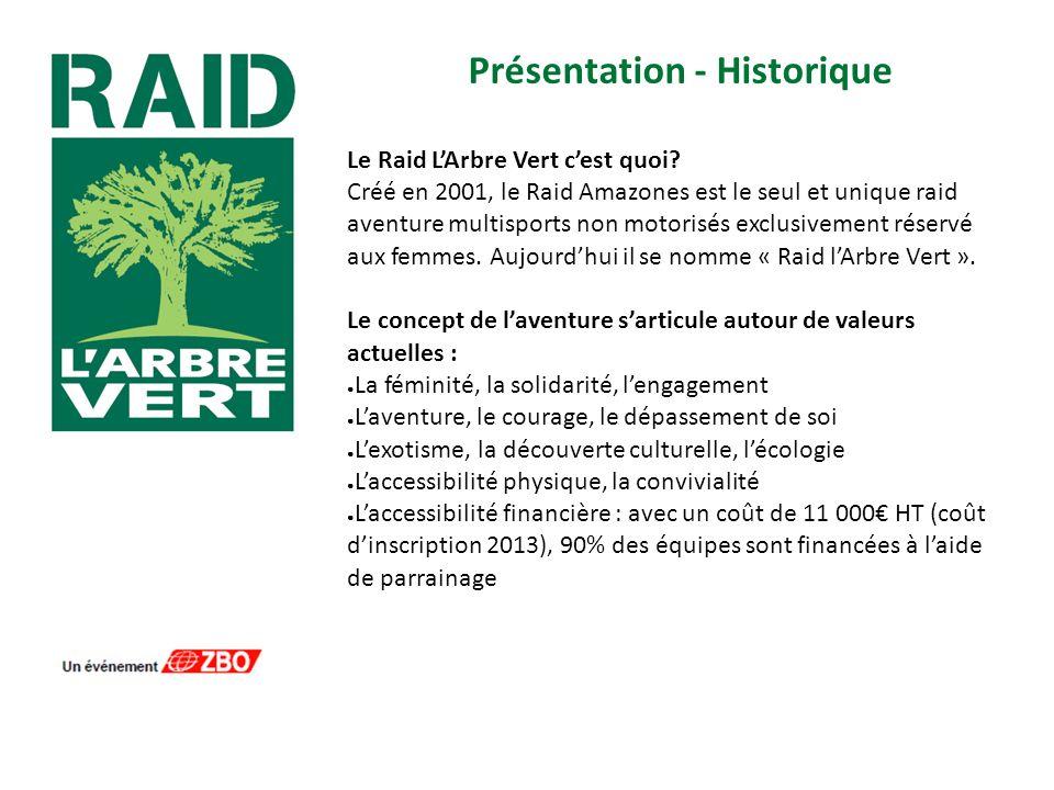 Présentation - Historique Le Raid LArbre Vert cest quoi.