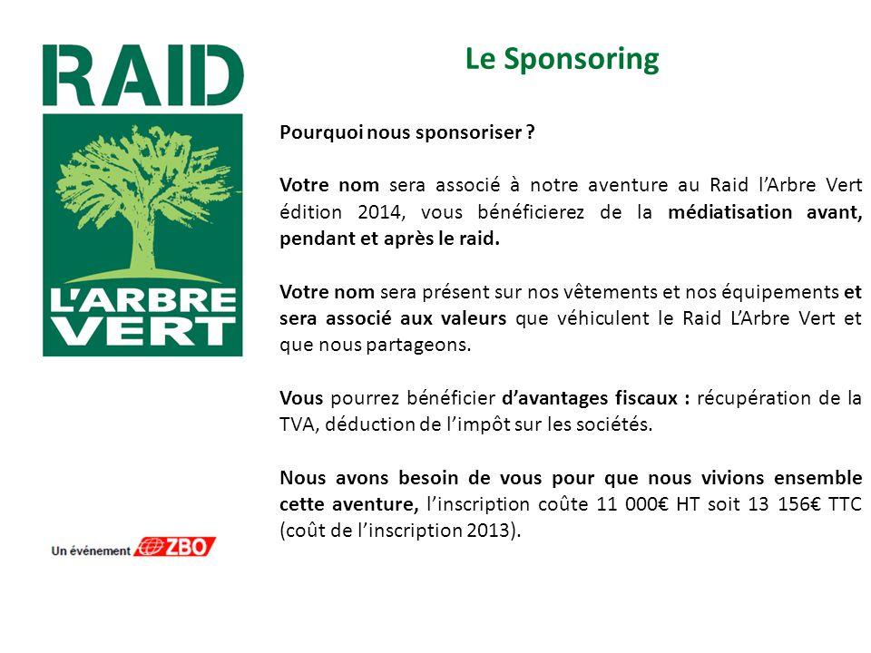 Le Sponsoring Pourquoi nous sponsoriser .