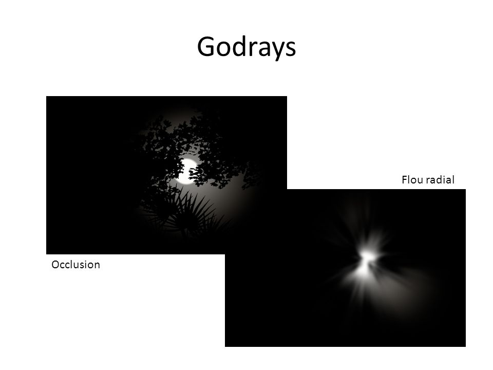 Godrays Occlusion Flou radial
