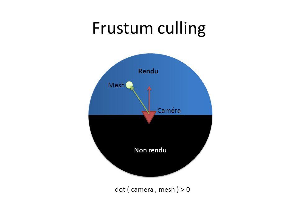 Frustum culling Caméra Rendu Non rendu dot ( camera, mesh ) > 0 Mesh