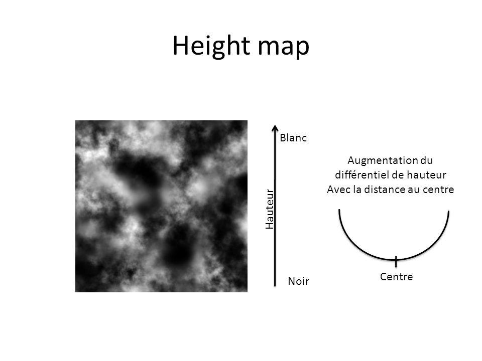 Height map Blanc Augmentation du différentiel de hauteur Avec la distance au centre Hauteur Noir Centre