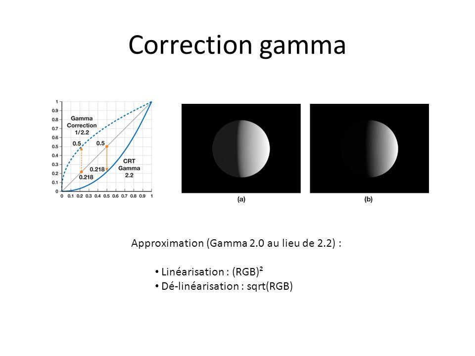 Correction gamma Approximation (Gamma 2.0 au lieu de 2.2) : Linéarisation : (RGB)² Dé-linéarisation : sqrt(RGB)