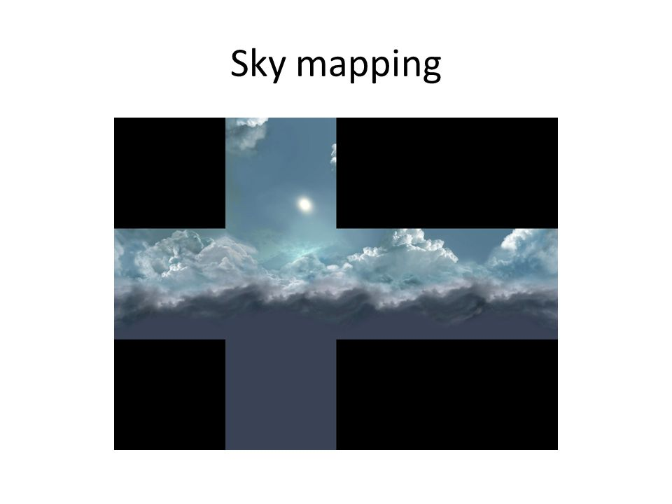 Sky mapping