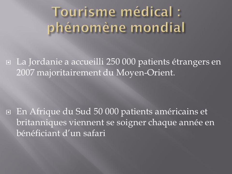 La Jordanie a accueilli 250 000 patients étrangers en 2007 majoritairement du Moyen-Orient. En Afrique du Sud 50 000 patients américains et britanniqu